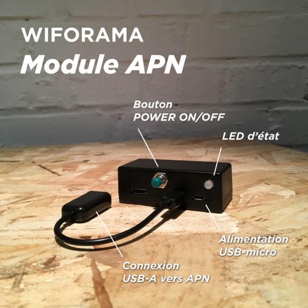 Module APN pour transfert WIFI vers boitier WIFORAMA